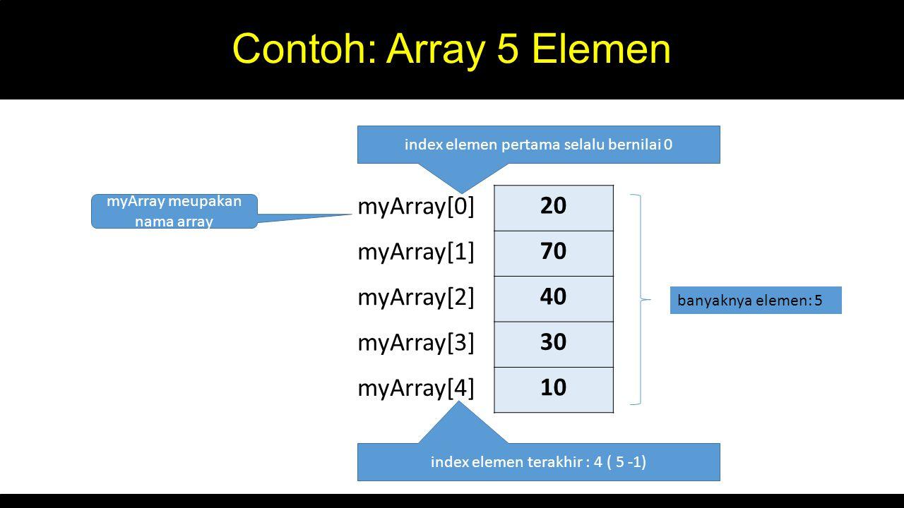 Contoh: Array 5 Elemen myArray[0] myArray[1] myArray[2] myArray[3]